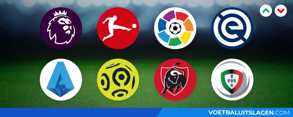 Europese voetbalcompetities