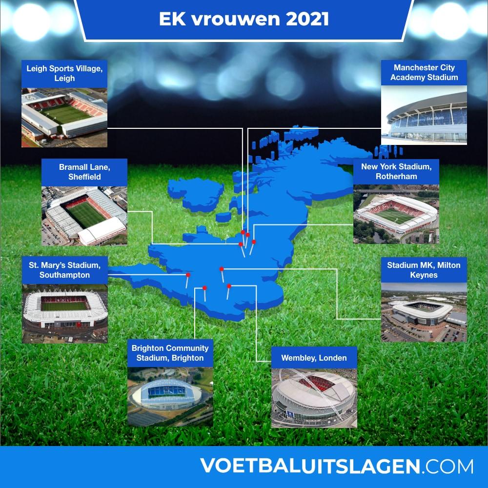 EK 2021 vrouwen stadions