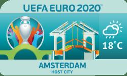 Speelstad EK 2020 Amsterdam weersverwachting