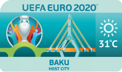 Speelstad EK 2020 Bakoe weersverwachting